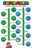 Super Mario a Warp Through the Years 61 x 91 cm juliste